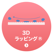 3Dラッピング